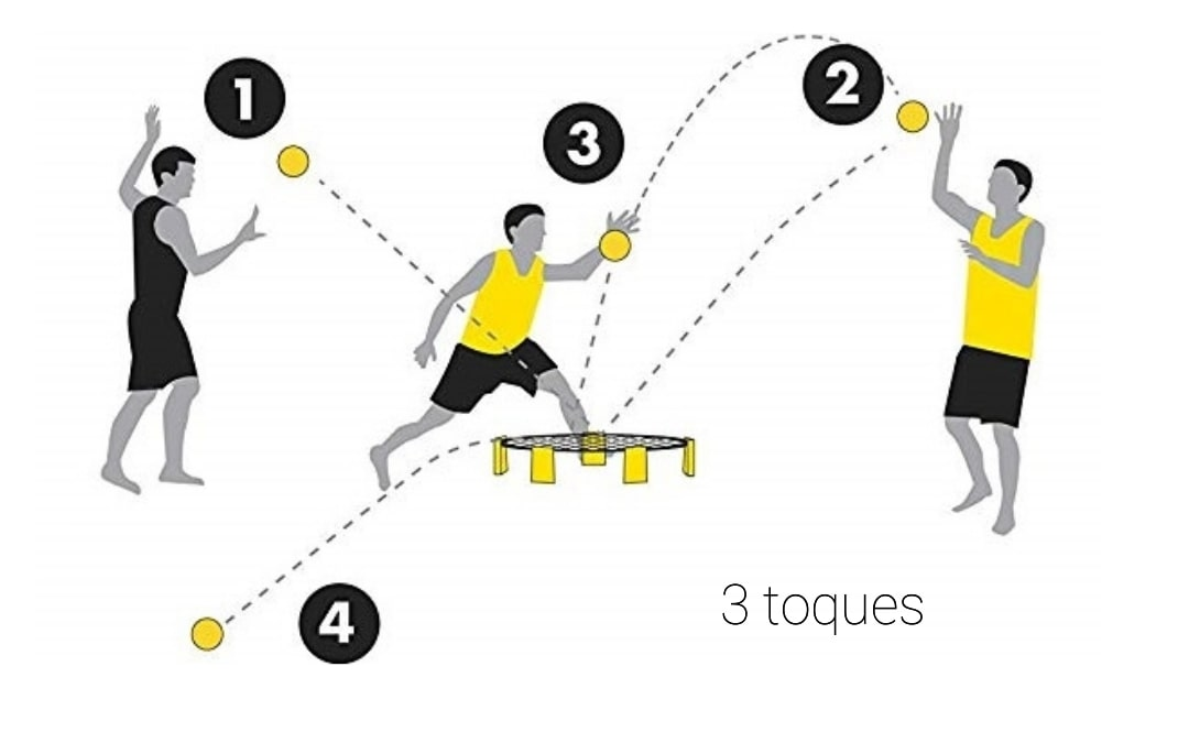 3 toques posesion Spikeball